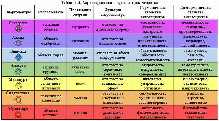 http://auramoscow.ru/images/tab55468.JPG